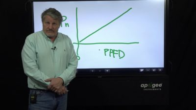 Cannabis Grow Lighting Myths and FAQs with Dr. Bruce Bugbee