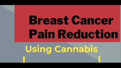 Cannabis use for breast cancer