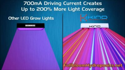KIND LED Grow lights – Available at: FullbloomHydroponics.net
